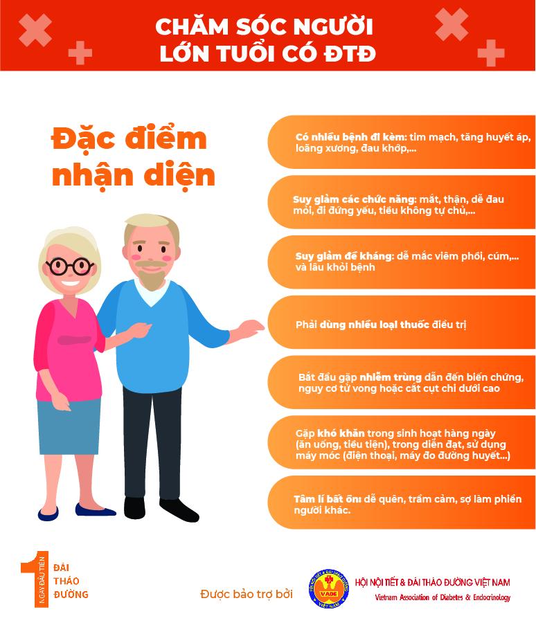 Những điều cần chú ý cho BN Đái tháo đường lớn tuổi