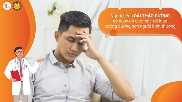 Điều trị rối loạn cương dương ở người bệnh Đái tháo đường 1