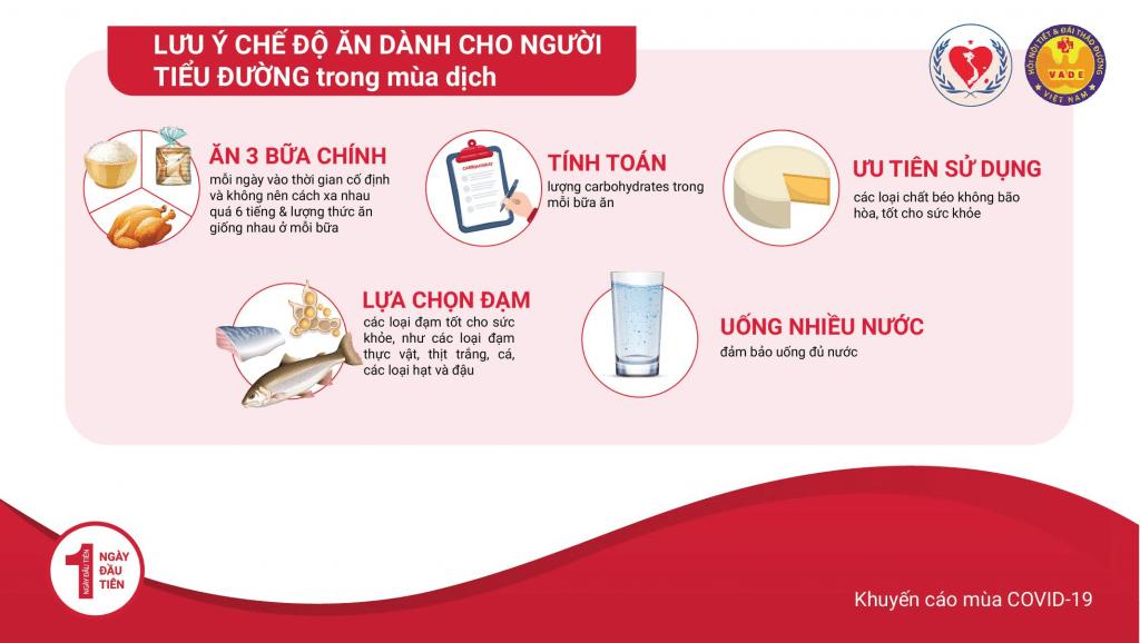 Chế độ ăn dành cho bệnh nhân tăng huyết áp (bệnh cao huyết áp), đái tháo đường (bệnh tiểu đường) trong mùa dịch 1