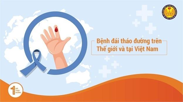 Độ phổ biến của bệnh Đái Tháo Đường (bệnh Tiểu Đường) trên Thế Giới và Việt Nam