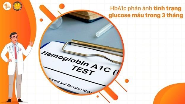 Hiểu về chỉ số HbA1c 1
