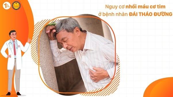 Nguy cơ nhồi máu cơ tim ở bệnh nhân Đái tháo đường