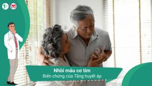 Nhồi máu cơ tim – Biến chứng của Tăng huyết áp