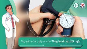 Nguyên nhân gây ra cơn Tăng huyết áp đột ngột