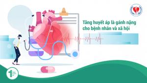 Gánh nặng Tăng Huyết Áp (bệnh Cao Huyết Áp) cho bệnh nhân, gia đình và xã hội