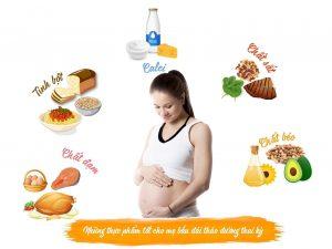 Dinh dưỡng cho phụ nữ đái tháo đường thai kỳ