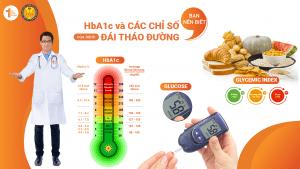 HbA1c và các chỉ số của bệnh Đái tháo đường (Tiểu đường) bạn nên biết!