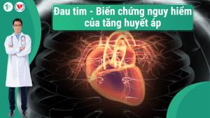 Đau tim – Biến chứng nguy hiểm của Tăng huyết áp (Cao huyết áp)