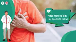Nhồi máu cơ tim – Hậu quả khôn lường