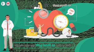 Nguyên nhân gây Tăng huyết áp – Bạn có biết?