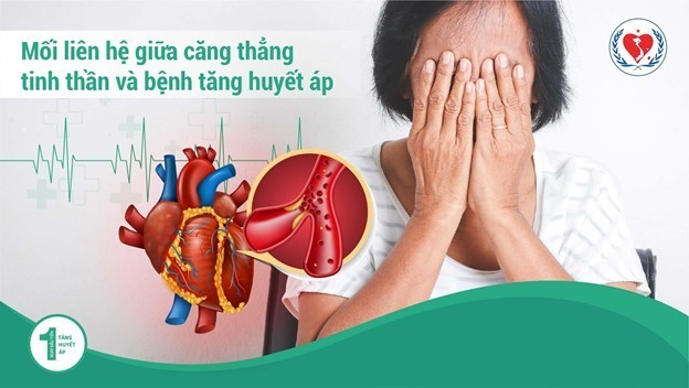 Căng thẳng tinh thần - Dấu hiệu ở người bệnh Tăng Huyết Áp  1