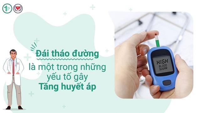 9 nhóm người có nguy cơ Tăng huyết áp và cách phòng ngừa 1