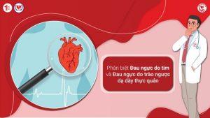 Phân biệt Đau ngực do tim và Đau ngực do trào ngược dạ dày thực quản