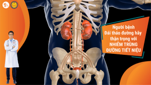 Người bệnh Đái tháo đường hãy thận trọng với nhiễm trùng đường tiết niệu