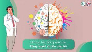 Những tác động xấu của Tăng huyết áp lên não bộ