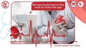 Mối liên quan giữa Tăng huyết áp (cao huyết áp) và Đau thắt ngực